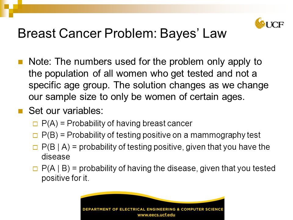 Breast Cancer Problem: Bayes' Law Note: The numbers used for the problem only apply to the population of all women who get tested and not a specific age group.
