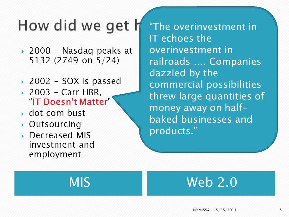 MISWeb 2.0  2005 – YouTube, Google Maps  2006 – Twitter  2007 – iPhone  2009 – Android phone  2010 - iPad NYMISSA6 5/26/2011 US CS Majors