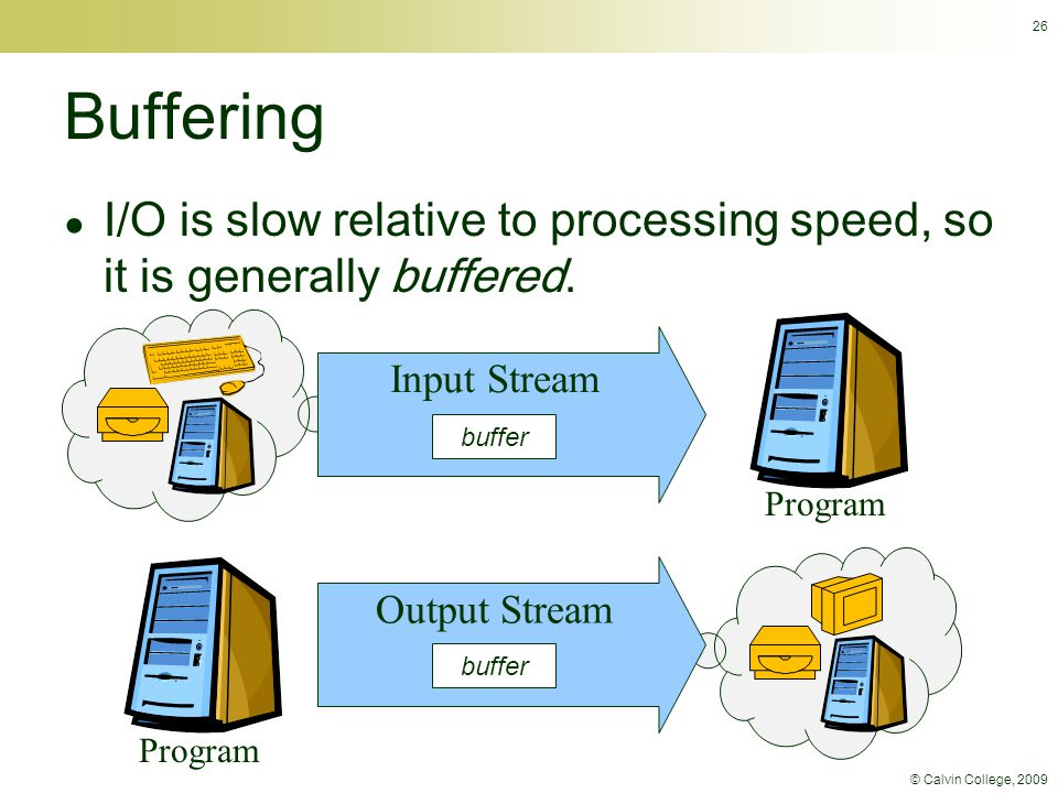 © Calvin College, 2009 26 Buffering ● I/O is slow relative to processing speed, so it is generally buffered.