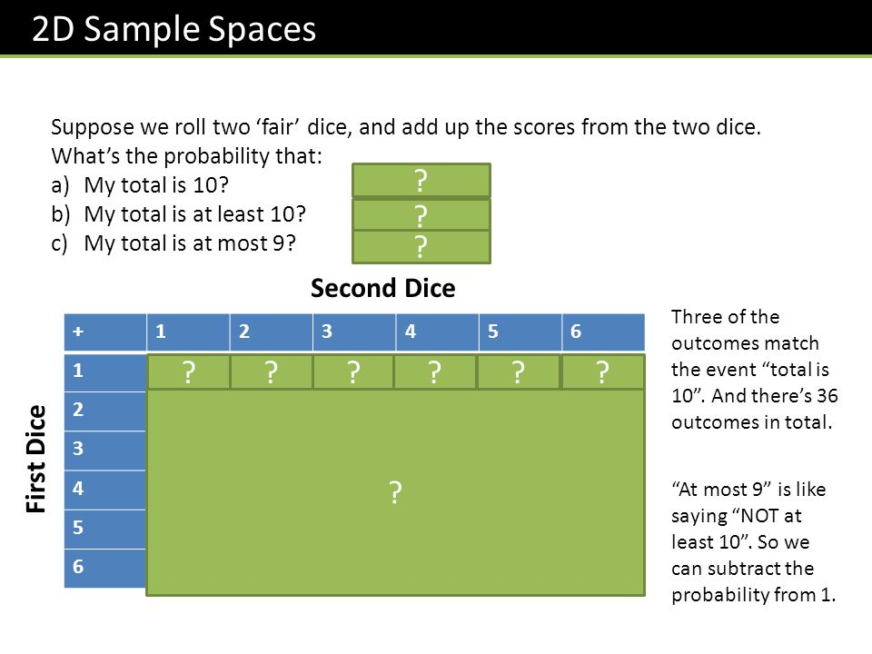 Suppose we roll two 'fair' dice, and add up the scores from the two dice.
