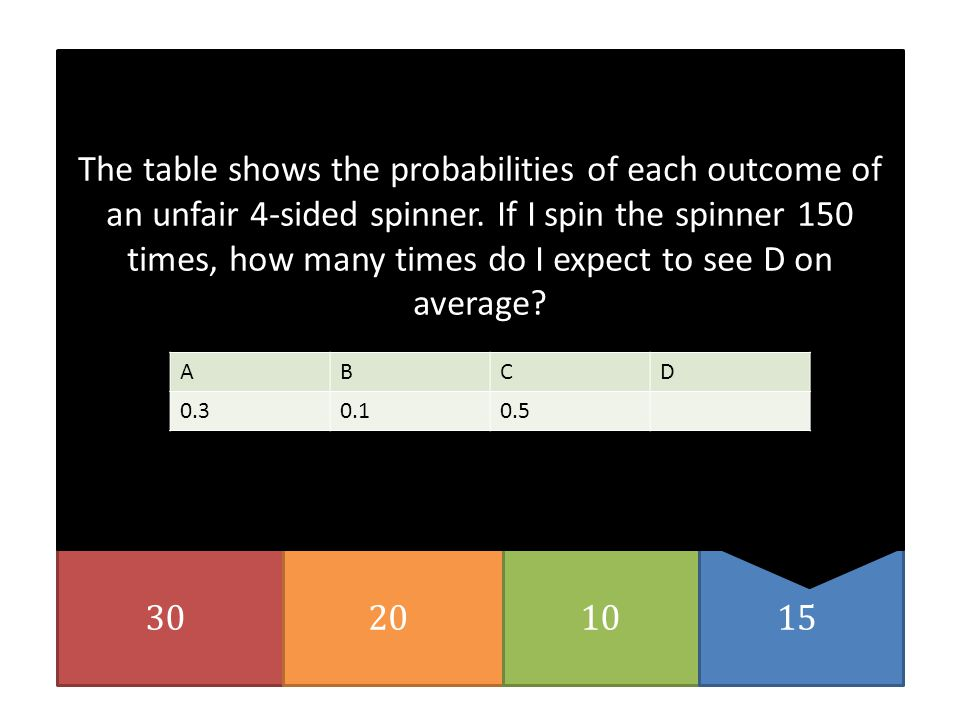 The table shows the probabilities of each outcome of an unfair 4-sided spinner.