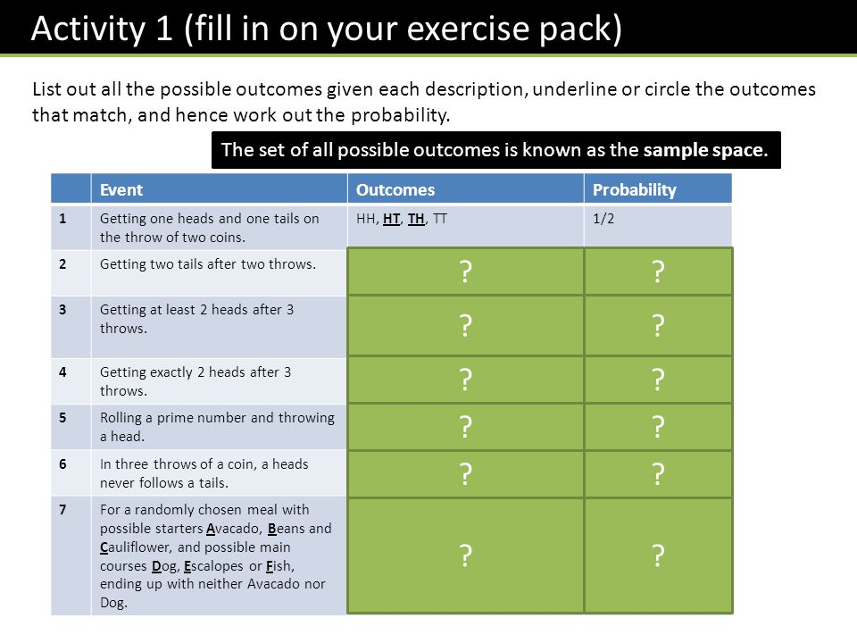 Activity 1 (fill in on your exercise pack) List out all the possible outcomes given each description, underline or circle the outcomes that match, and hence work out the probability.