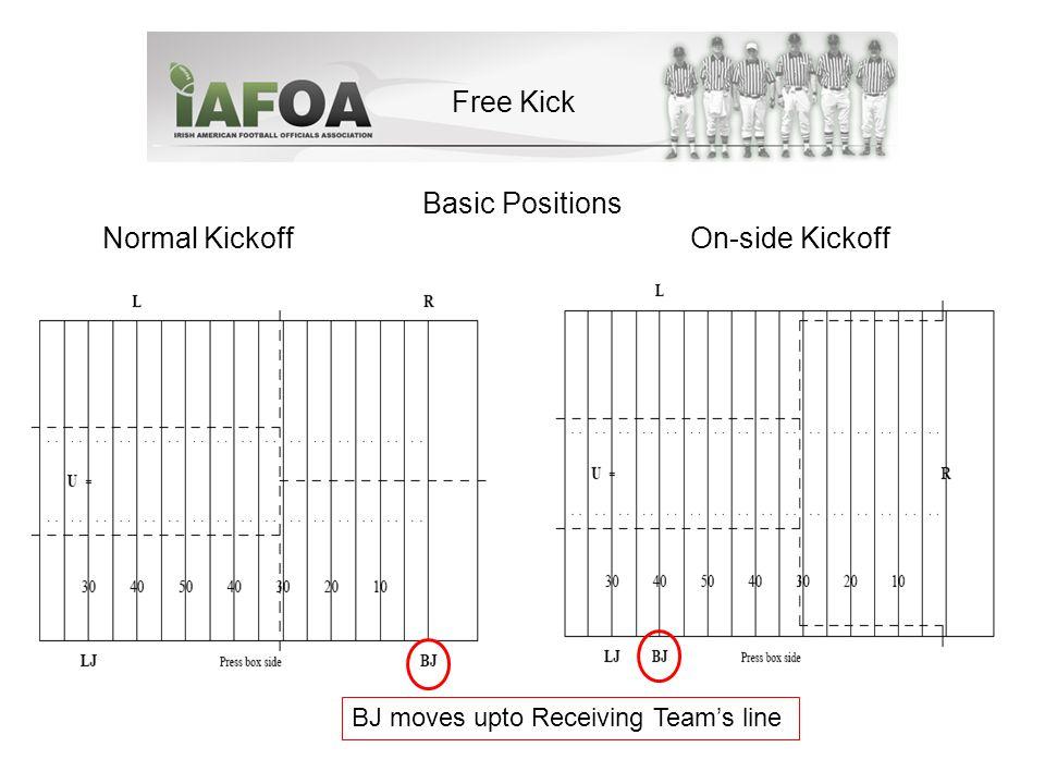 Basic Positions Normal KickoffOn-side Kickoff BJ moves upto Receiving Team's line Free Kick