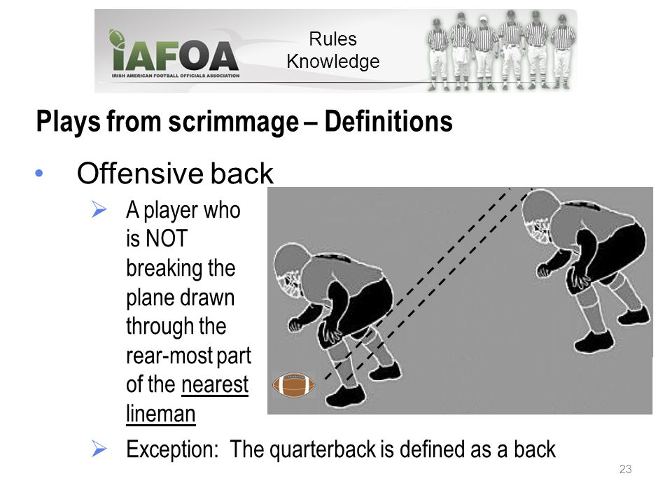Offensive back 23 Plays from scrimmage – Definitions  A player who is NOT breaking the plane drawn through the rear-most part of the nearest lineman  Exception: The quarterback is defined as a back Rules Knowledge
