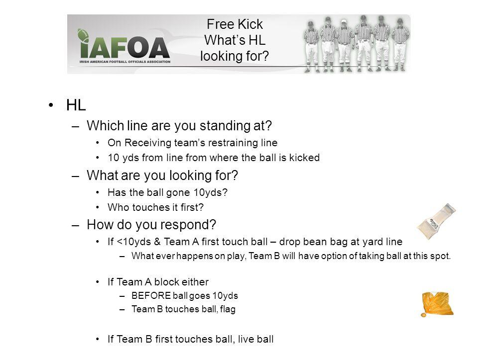 Free Kick HL & LJ Normal Free Kick now at 35yd line