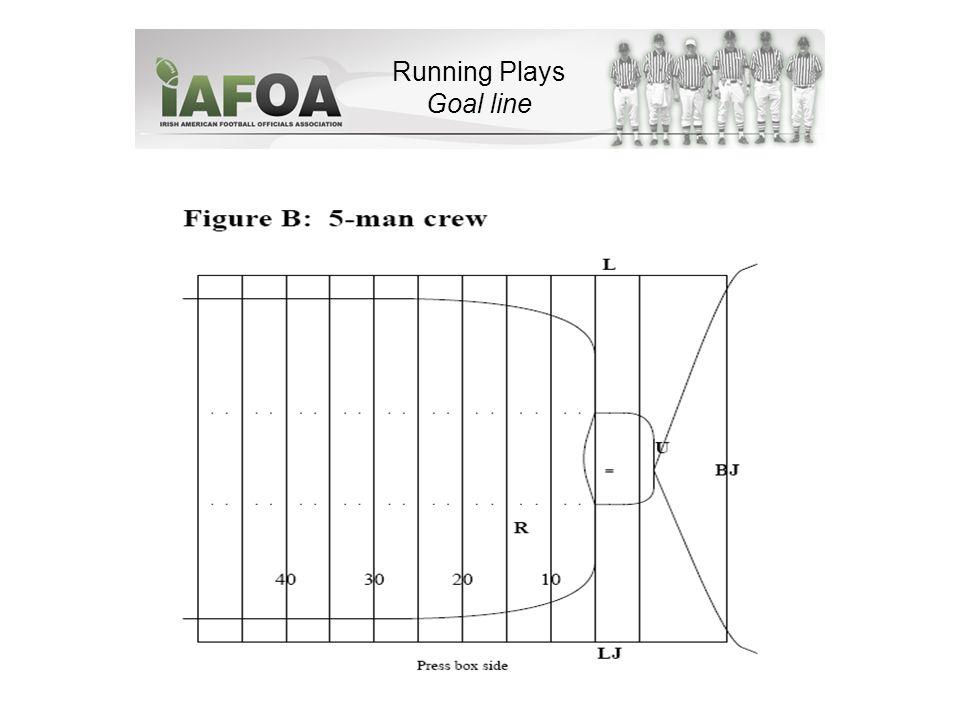Running Plays Goal line