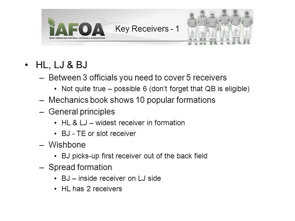 Key Receivers - 2 HL, LJ & BJ –Trips on LJ side BJ – inside of 3 receivers on LJ side LJ takes outside 2 receivers –Trips on HL side BJ – inside 2 receivers on HL side HL takes widest receiver –Motion that does not change strength No changes –Motion that does change strength Generally BJ key changes If motion man become the widest receiver, he becomes the key for HL or LJ Formation examples Return – HL & LJReturn - BJ