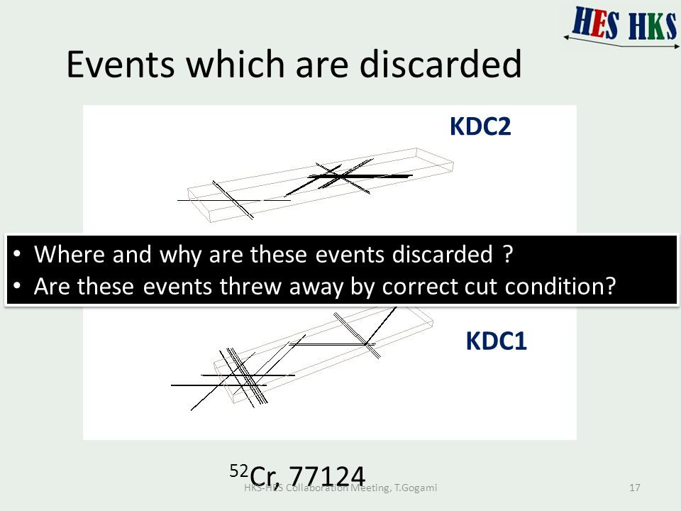 Events which are discarded 52 Cr, 77124 KDC1 KDC2 Where and why are these events discarded ? Are these events threw away by correct cut condition? Whe