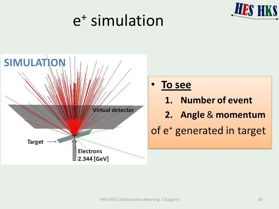 e + simulation SIMULATION To see 1.Number of event 2.Angle & momentum of e + generated in target To see 1.Number of event 2.Angle & momentum of e + generated in target HKS-HES Collaboration Meeting, T.Gogami38