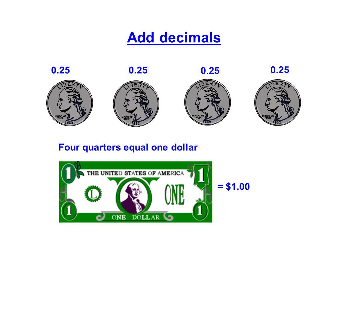 Add decimals 0.25 Four quarters equal one dollar = $1.00