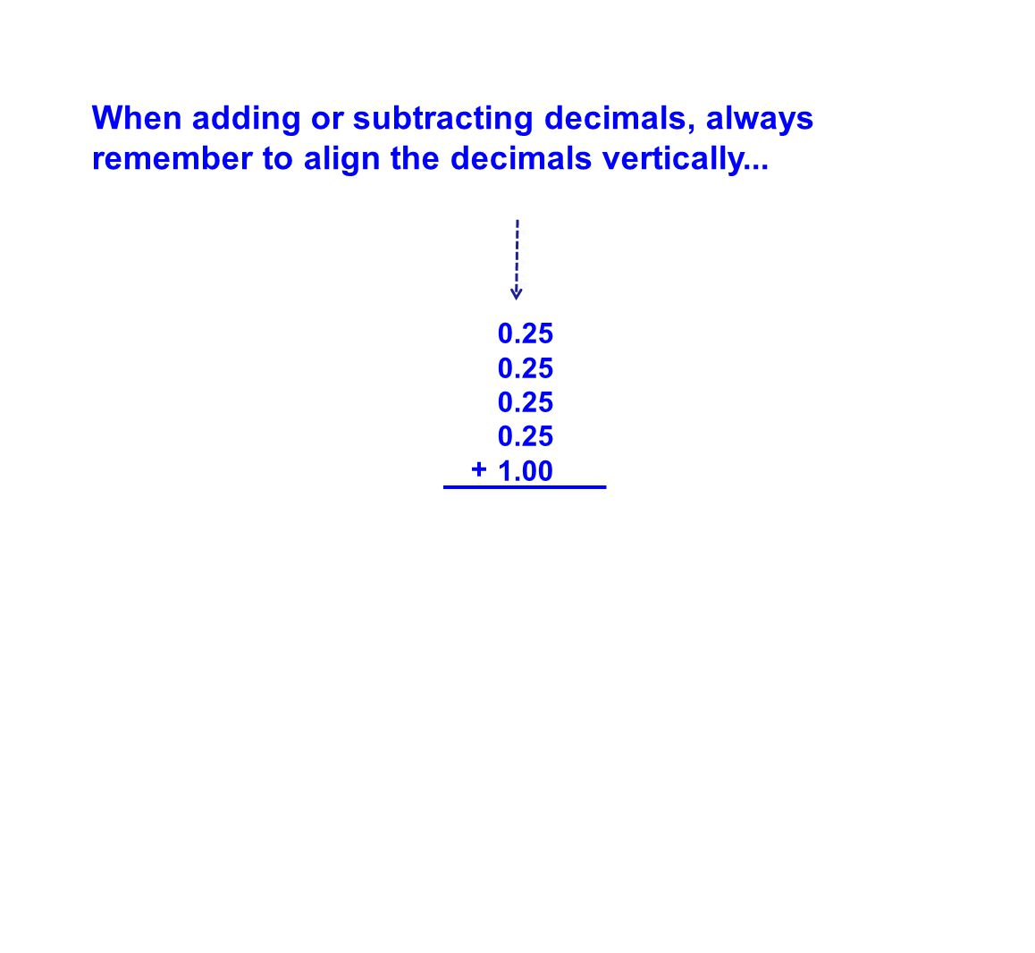 When adding or subtracting decimals, always remember to align the decimals vertically...