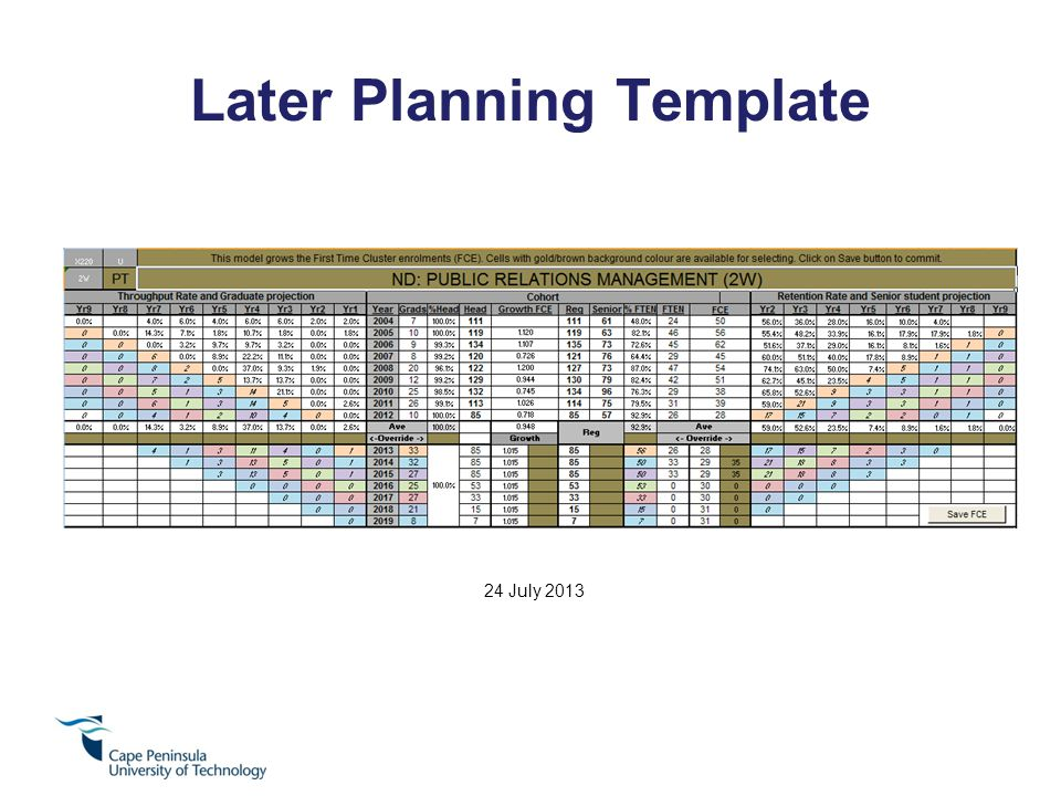 Later Planning Template 24 July 2013