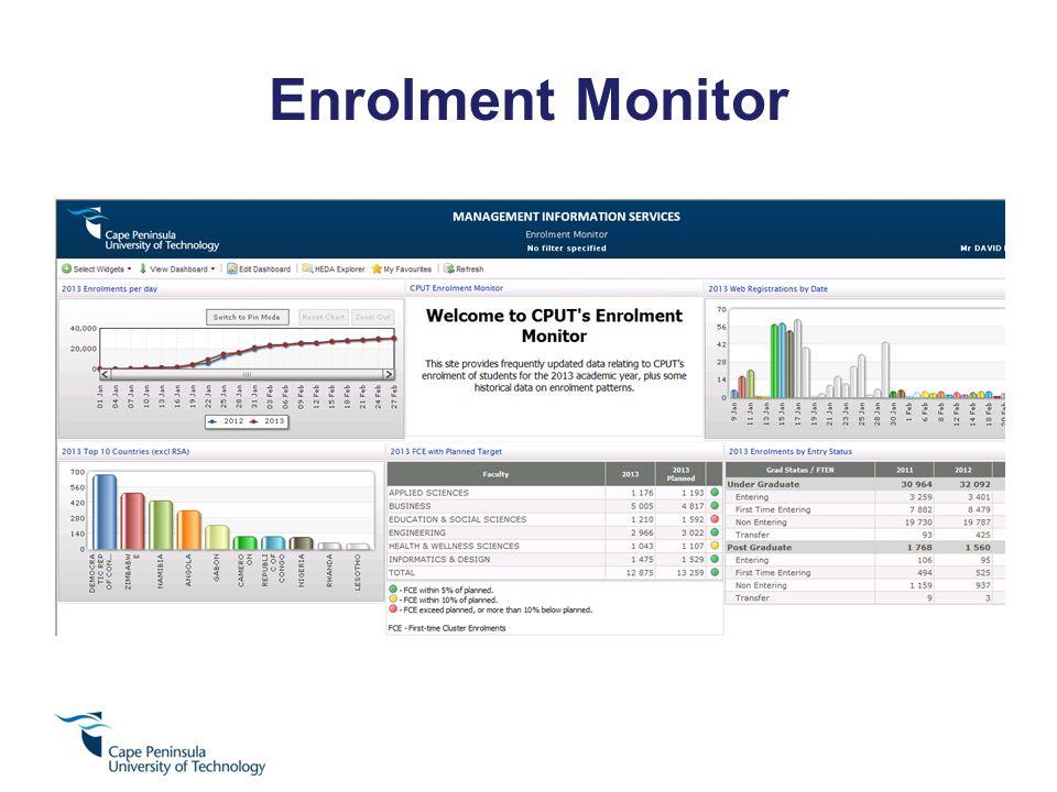 Enrolment Monitor