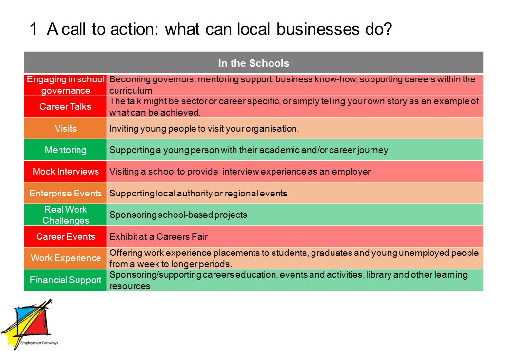 1 A call to action: what can local businesses do.