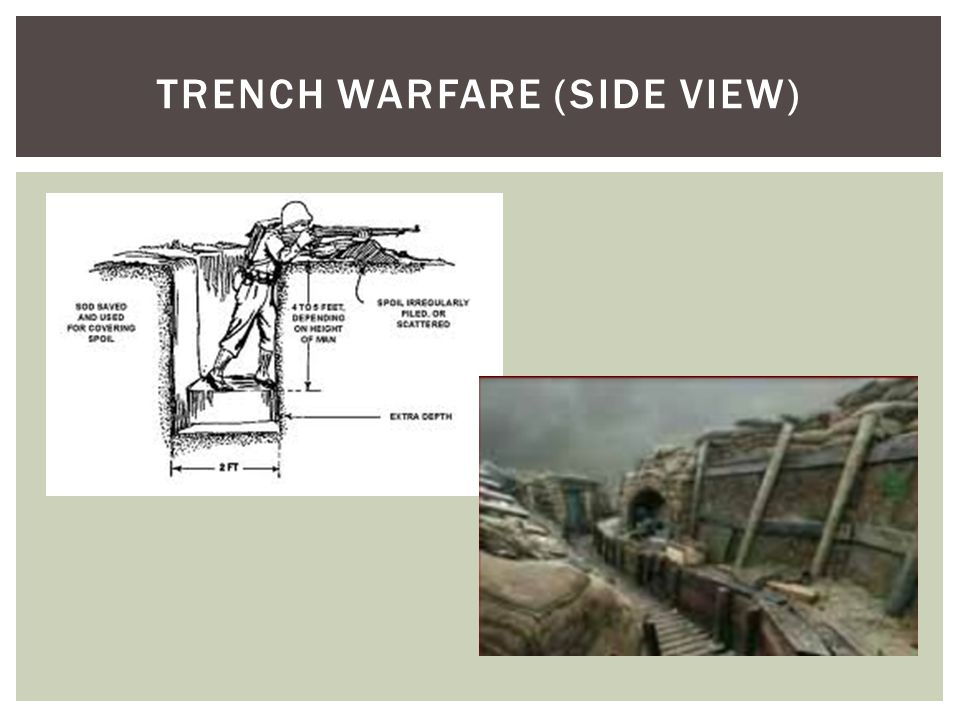 TRENCH WARFARE (SIDE VIEW)