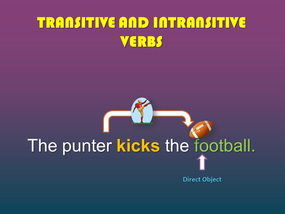 TRANSITIVE AND INTRANSITIVE VERBS The punter kicks the football. Direct Object