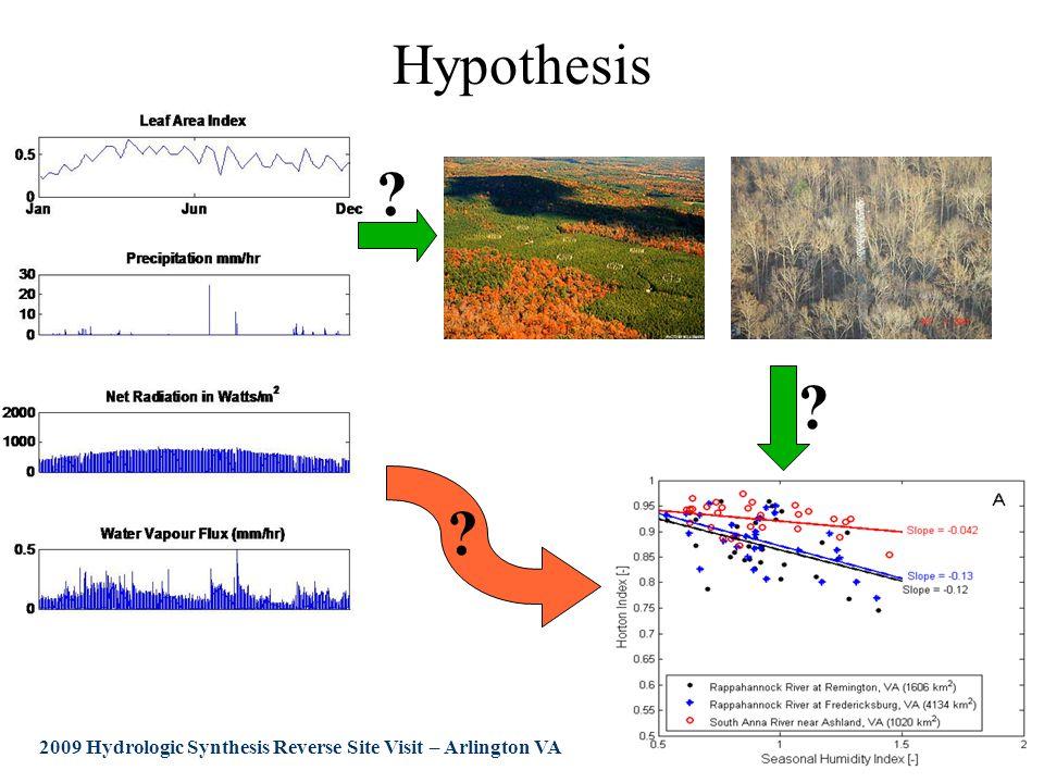 2009 Hydrologic Synthesis Reverse Site Visit – Arlington VA Hypothesis