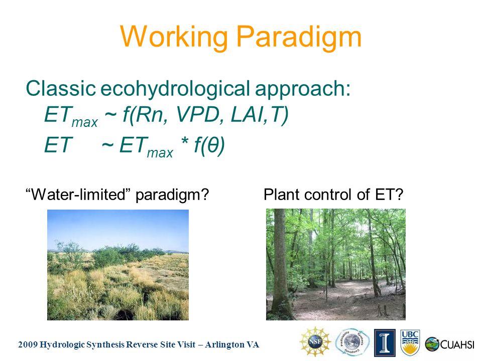 2009 Hydrologic Synthesis Reverse Site Visit – Arlington VA Working Paradigm Classic ecohydrological approach: ET max ~ f(Rn, VPD, LAI,T) ET ~ ET max * f(θ) Water-limited paradigm.