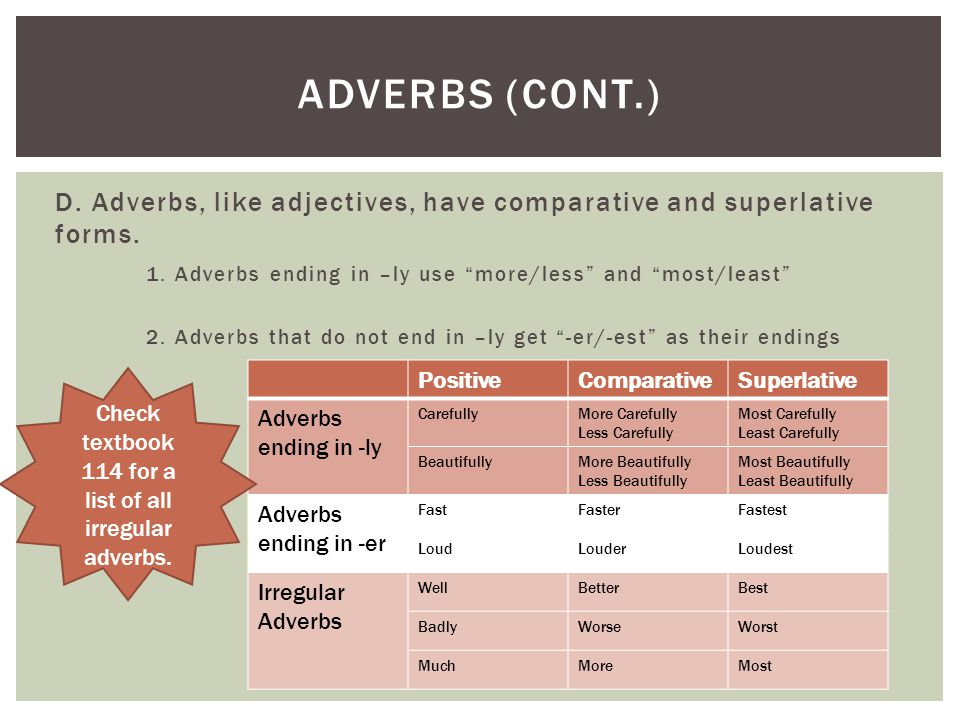 """D. Adverbs, like adjectives, have comparative and superlative forms. 1. Adverbs ending in –ly use """"more/less"""" and """"most/least"""" 2. Adverbs that do not"""