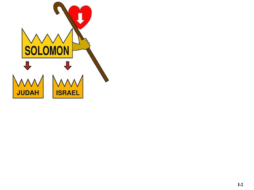 59.As a result, a civil war splits Israel into 2 nations after Solomon's death; Israel and Judah.