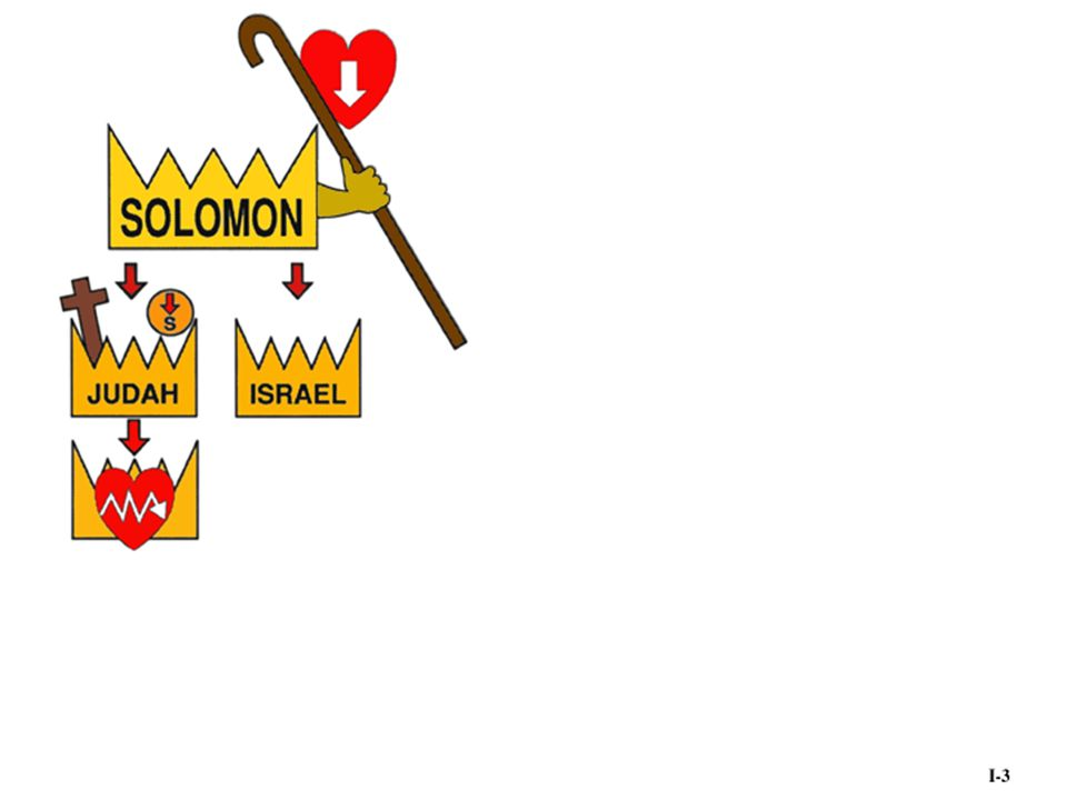 60. Judah is the southern kingdom. 60a. Lineage of the Messiah 60b. Their heart is up and down.