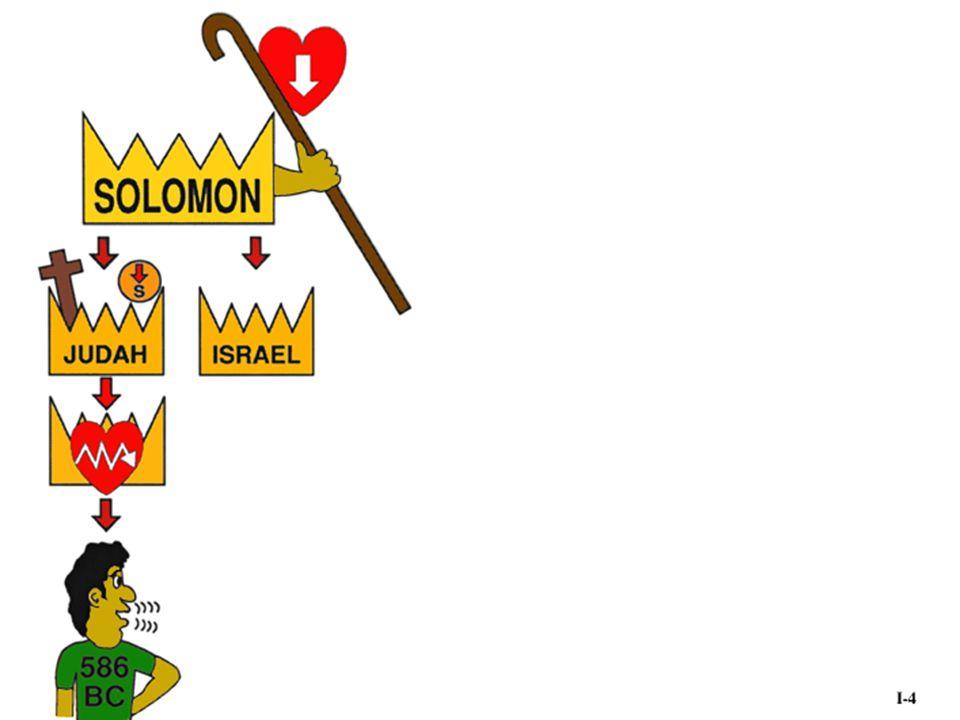 61. In 586 B.C., Babylon defeats Judah 2 Chronicles 36:15-20