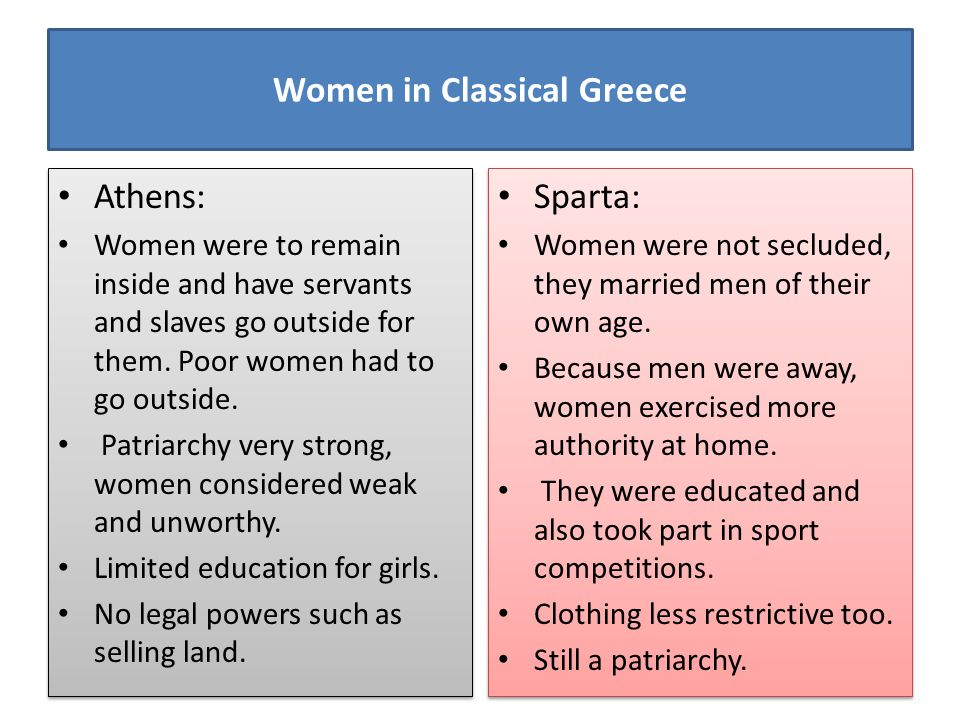 Women in Classical Greece Athens: Women were to remain inside and have servants and slaves go outside for them.