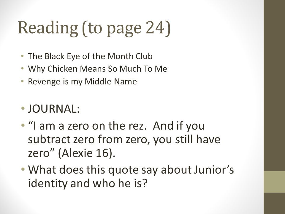 "Reading (to page 24) The Black Eye of the Month Club Why Chicken Means So Much To Me Revenge is my Middle Name JOURNAL: ""I am a zero on the rez. And i"