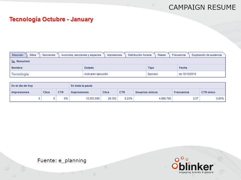 CAMPAIGN RESUME Fuente: e_planning Tecnología Tecnología Octubre - January