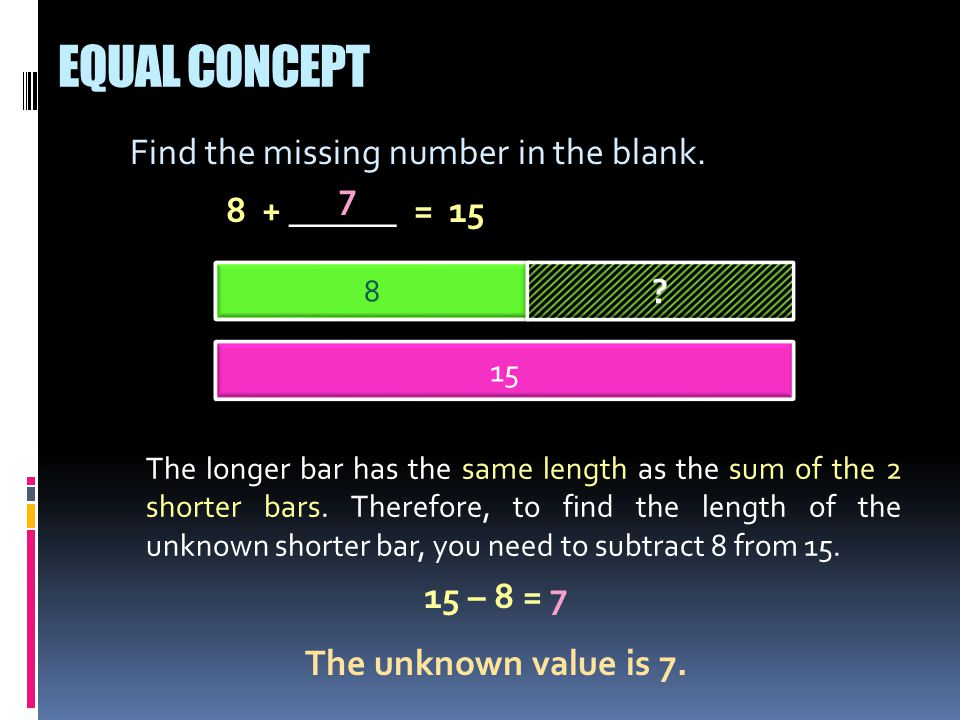 EQUAL CONCEPT The longer bar has the same length as the sum of the 2 shorter bars.