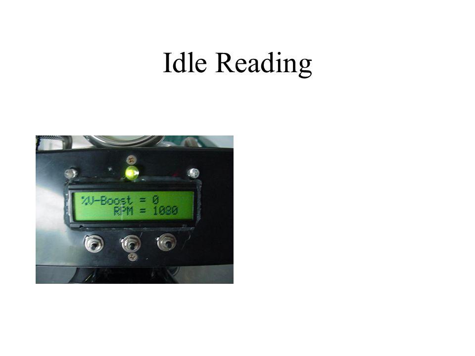 Idle Reading