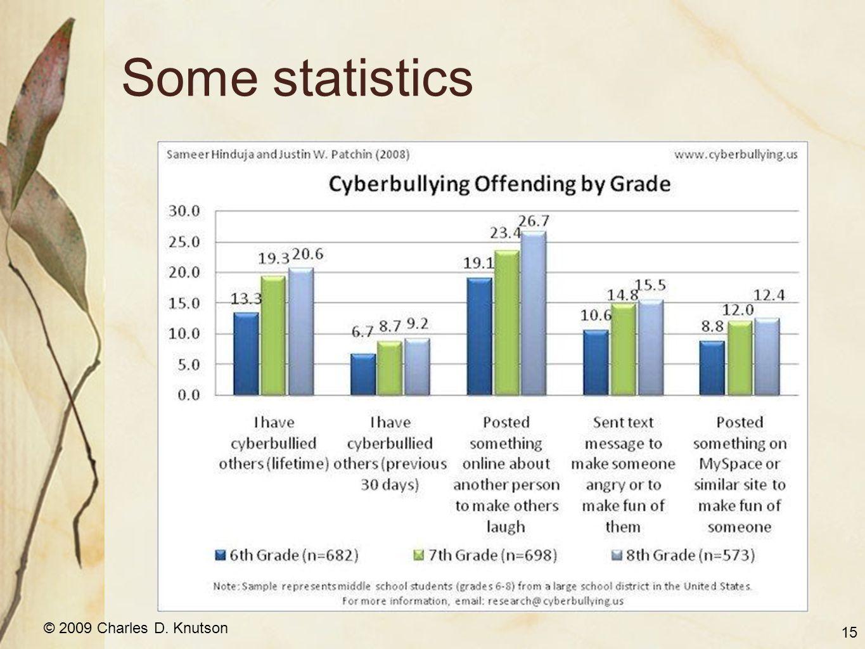 © 2009 Charles D. Knutson Some statistics 15