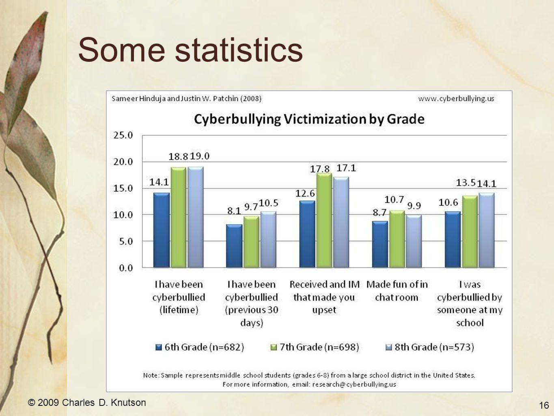 © 2009 Charles D. Knutson Some statistics 16