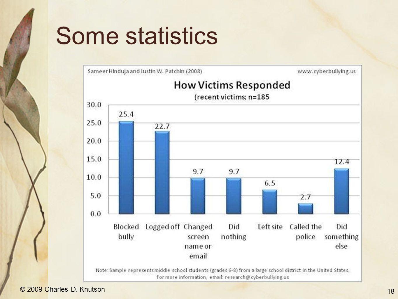 © 2009 Charles D. Knutson Some statistics 18