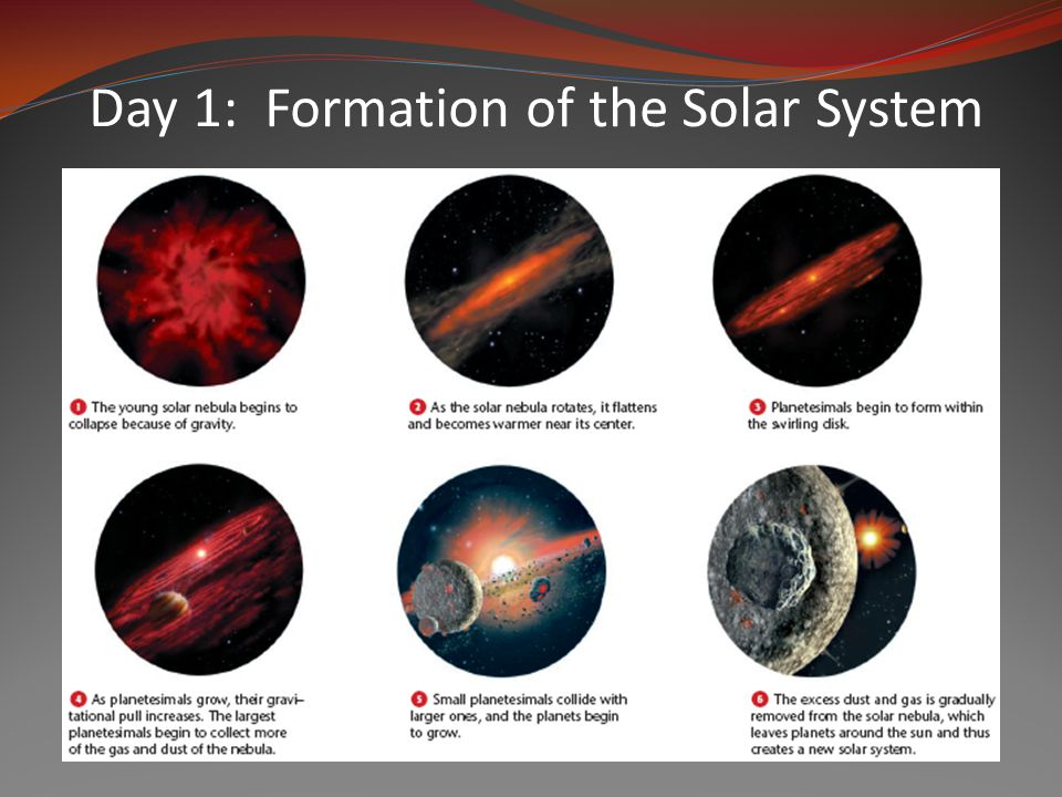 Day 1: Formation of the Solar System