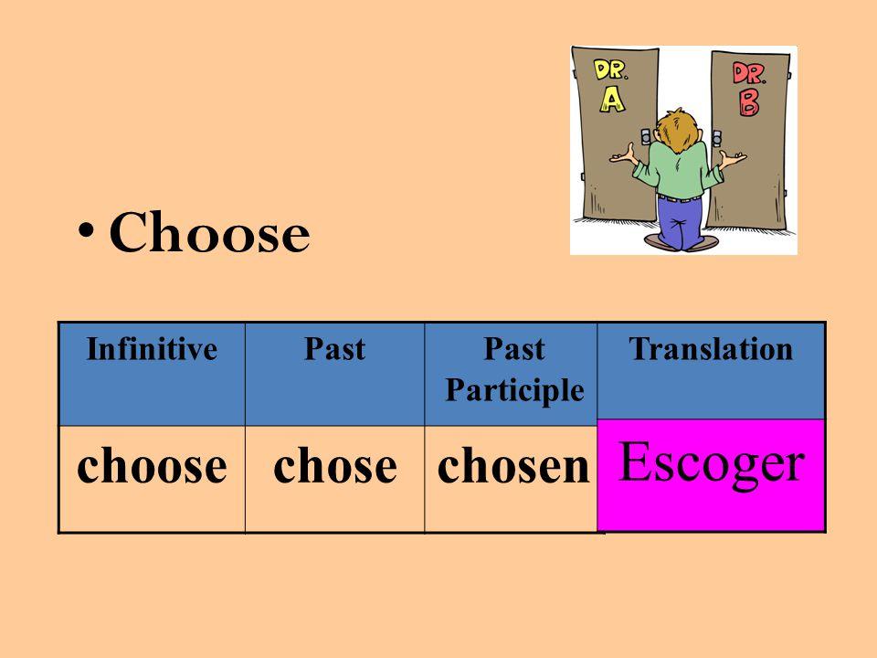 Choose InfinitivePastPast Participle choosechosechosen Translation Escoger
