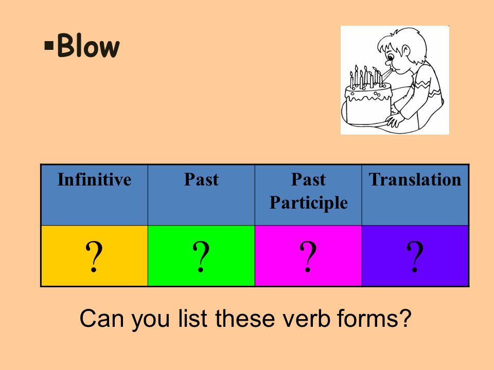  Blow InfinitivePastPast Participle Translation ???? Can you list these verb forms?