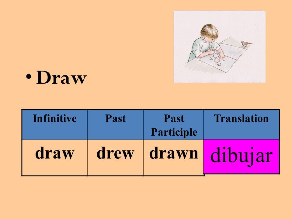 Draw InfinitivePastPast Participle drawdrewdrawn Translation dibujar