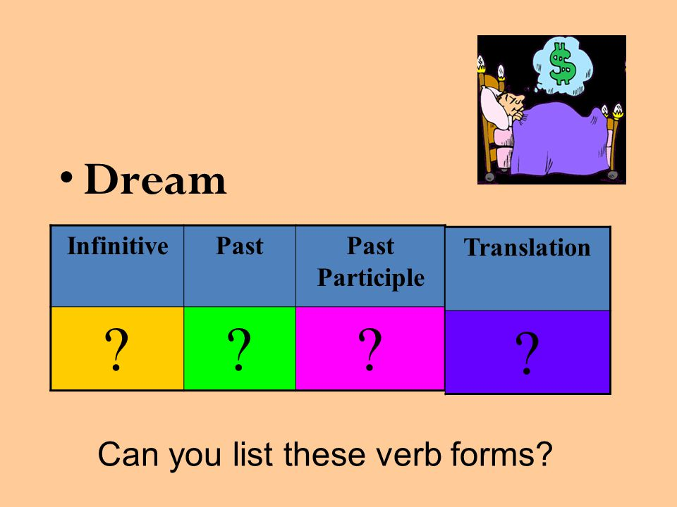 Dream Can you list these verb forms? InfinitivePastPast Participle ??? Translation ?