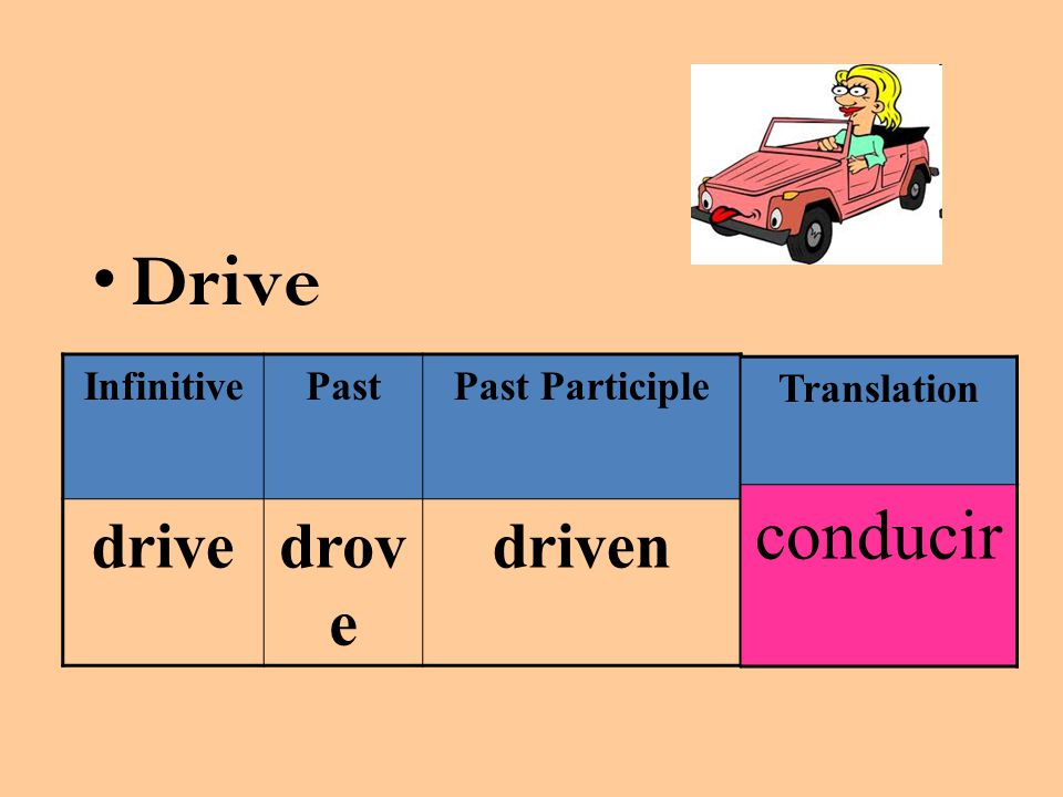 Drive InfinitivePastPast Participle drivedrov e driven Translation conducir