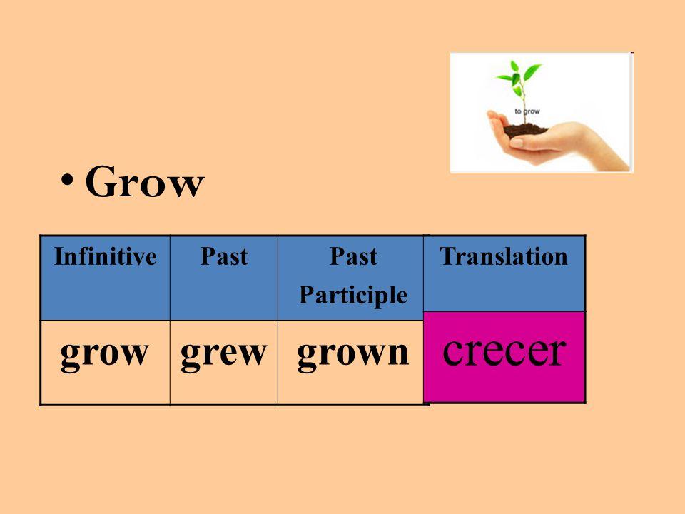 Grow InfinitivePast Participle growgrewgrown Translation crecer