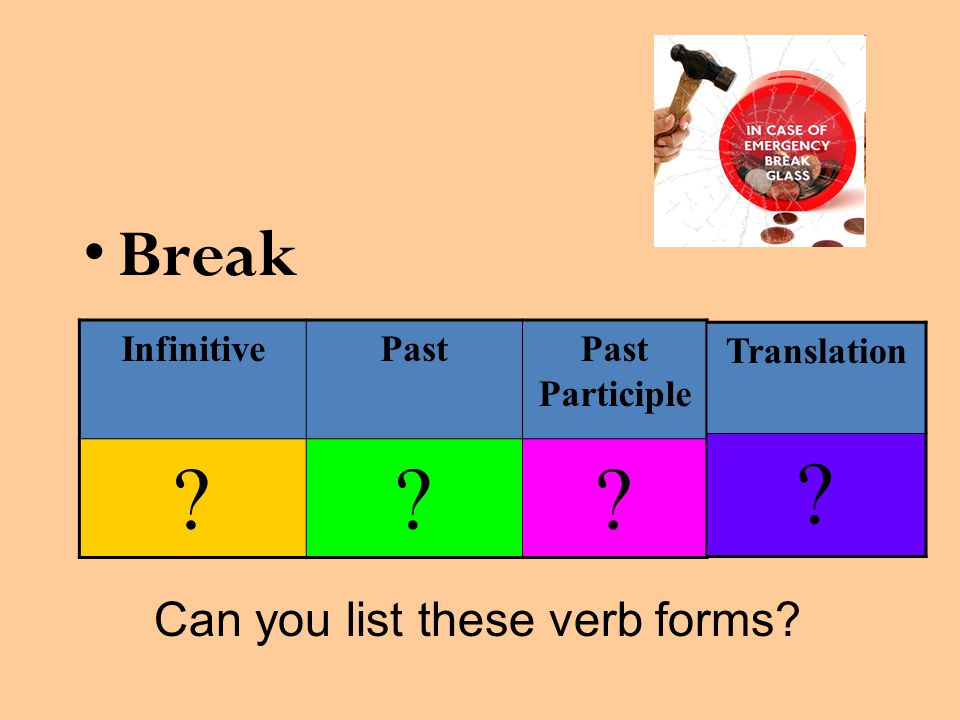 Break Can you list these verb forms? InfinitivePastPast Participle ??? Translation ?