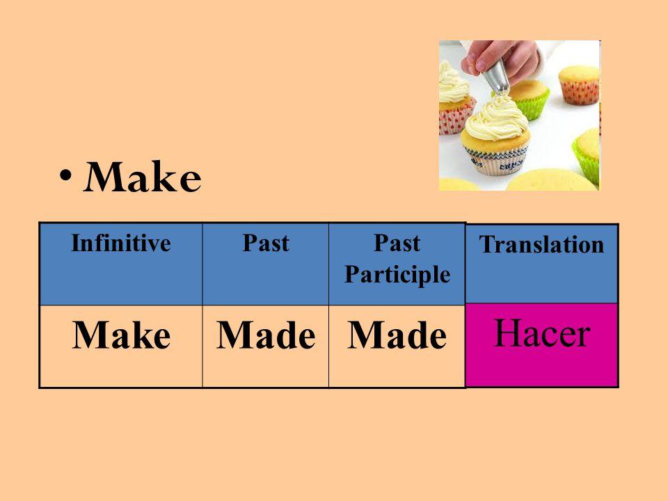 Make InfinitivePastPast Participle MakeMade Translation Hacer