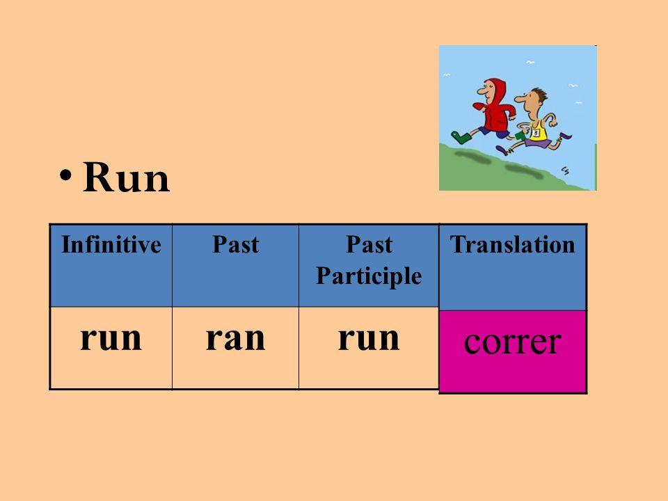 Run InfinitivePastPast Participle runranrun Translation correr