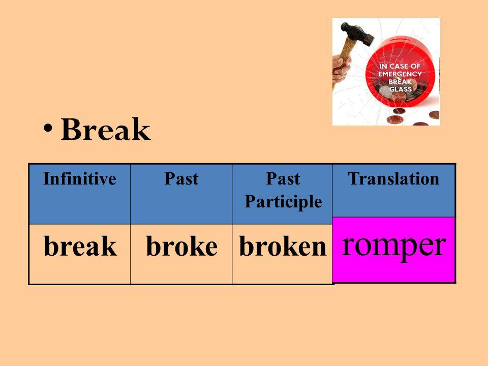 Break InfinitivePastPast Participle breakbrokebroken Translation romper