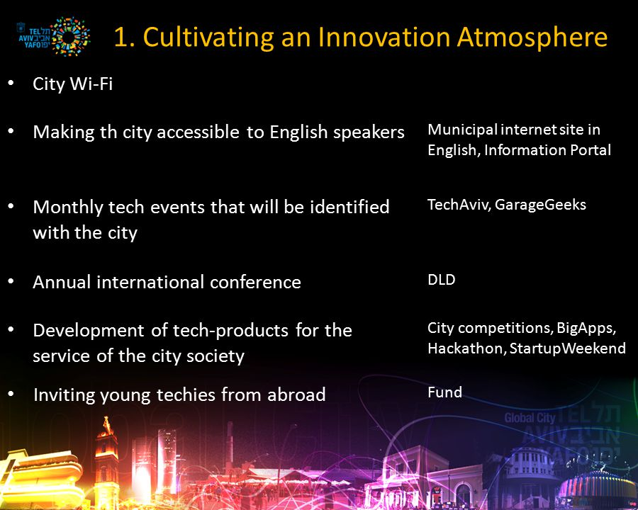 1. Cultivating an Innovation Atmosphere City Wi-Fi Municipal internet site in English, Information Portal Making th city accessible to English speaker