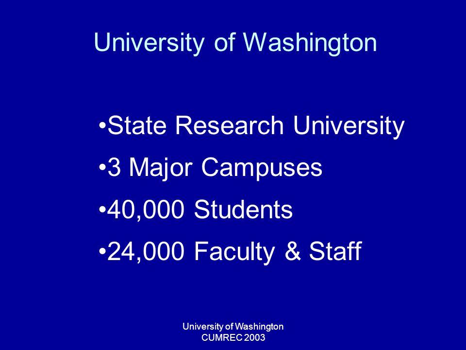 University of Washington CUMREC 2003 University of Washington State Research University 3 Major Campuses 40,000 Students 24,000 Faculty & Staff