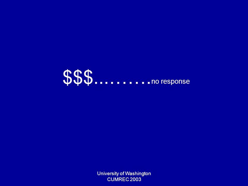 University of Washington CUMREC 2003 $$$...……. no response