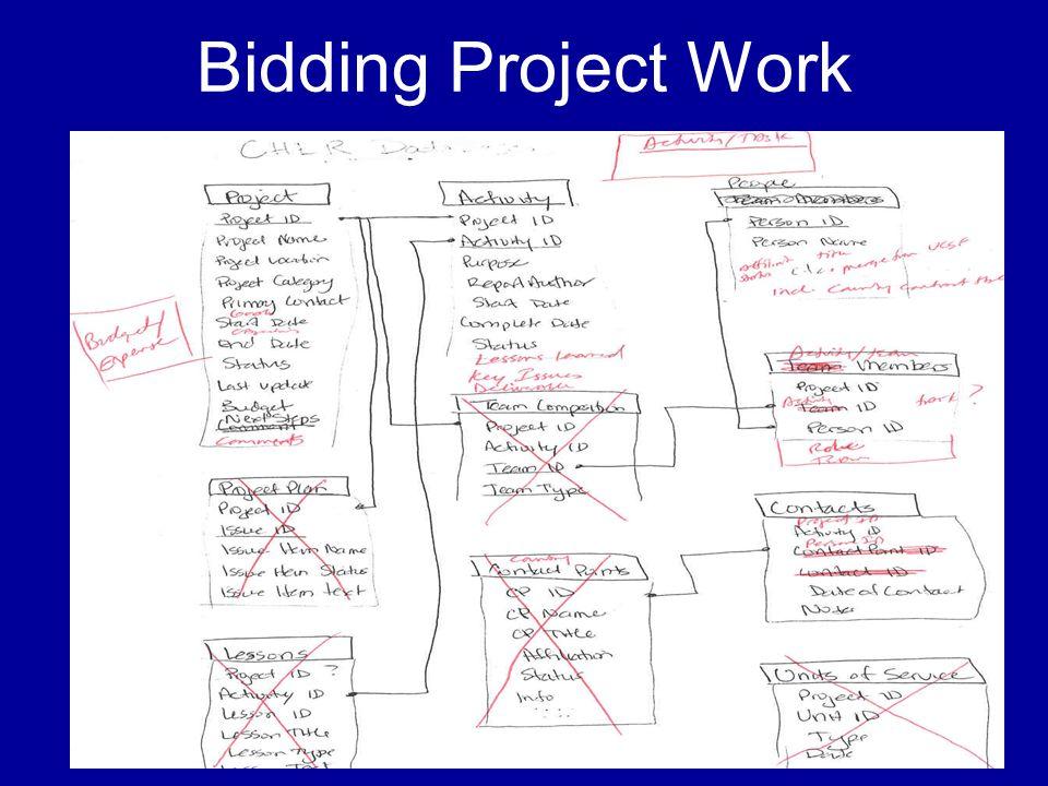 University of Washington CUMREC 2003 Bidding Project Work
