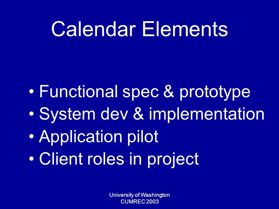 University of Washington CUMREC 2003 Calendar Elements Functional spec & prototype System dev & implementation Application pilot Client roles in project